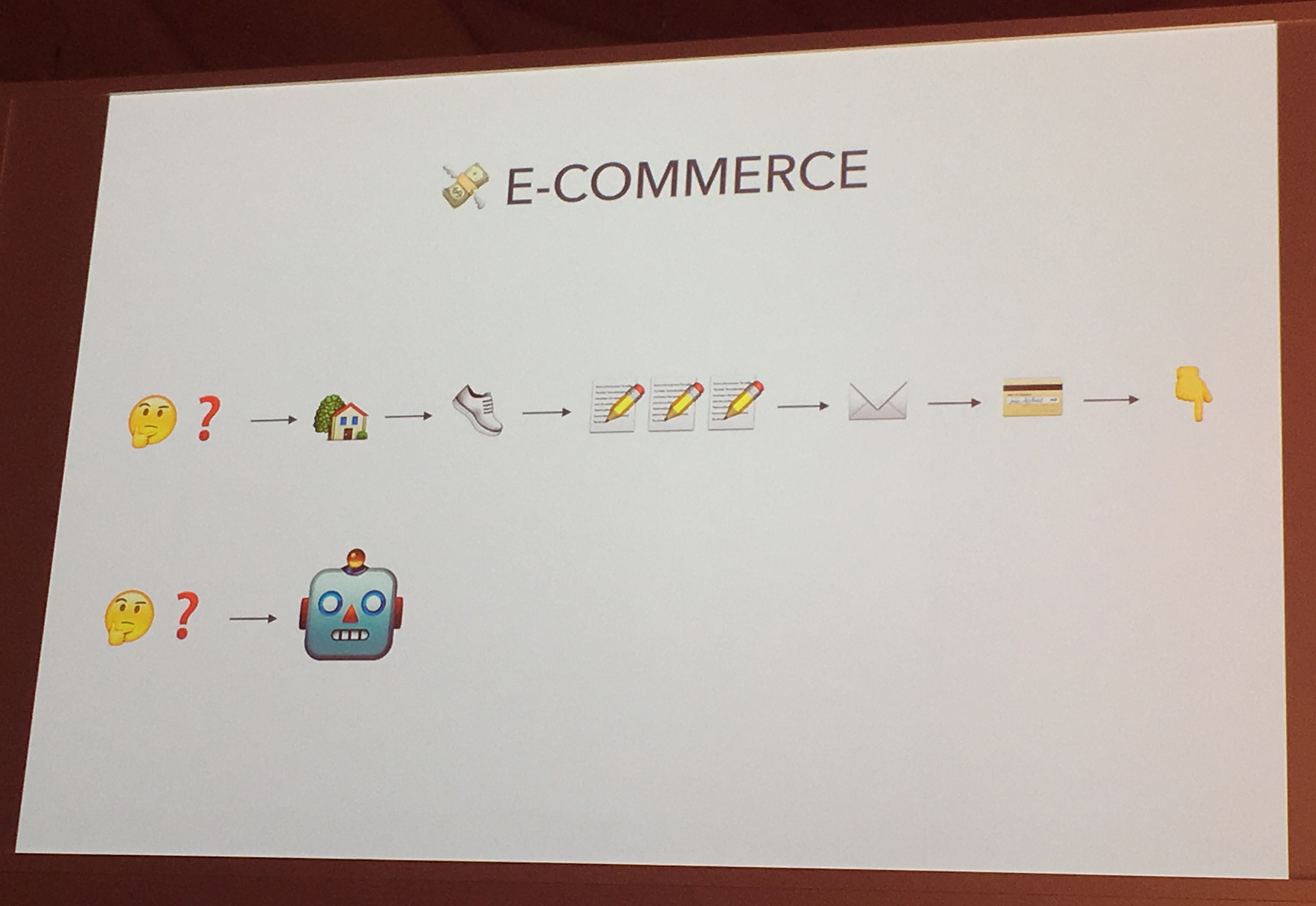 DMEXCO-chatbot-ecommerce